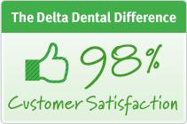 The Delta Dental Difference - 98% customer satisfaction